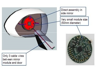 Single chip electric rearview mirror solution